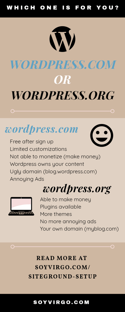 Wordpress.com VS WordPress.org infographic by soyvirgo.com  set up a blog with siteground hosting