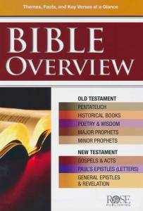 Bible Overview – Themes, Facts and Key Verses