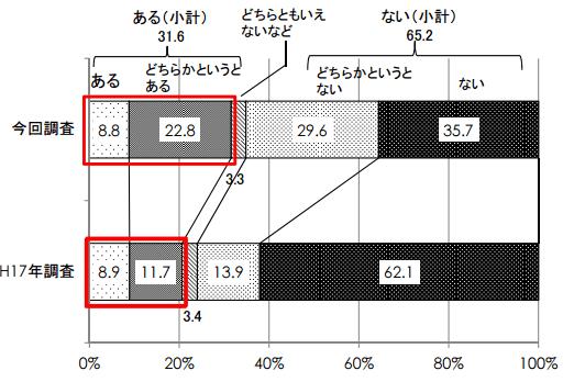 %e5%90%89%e4%ba%95