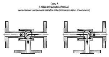 Краны шаровые трехходовые Г-образный. Схема 3