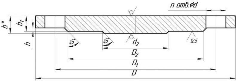 Заглушки АТК 24.200.02-90 исполнение 1