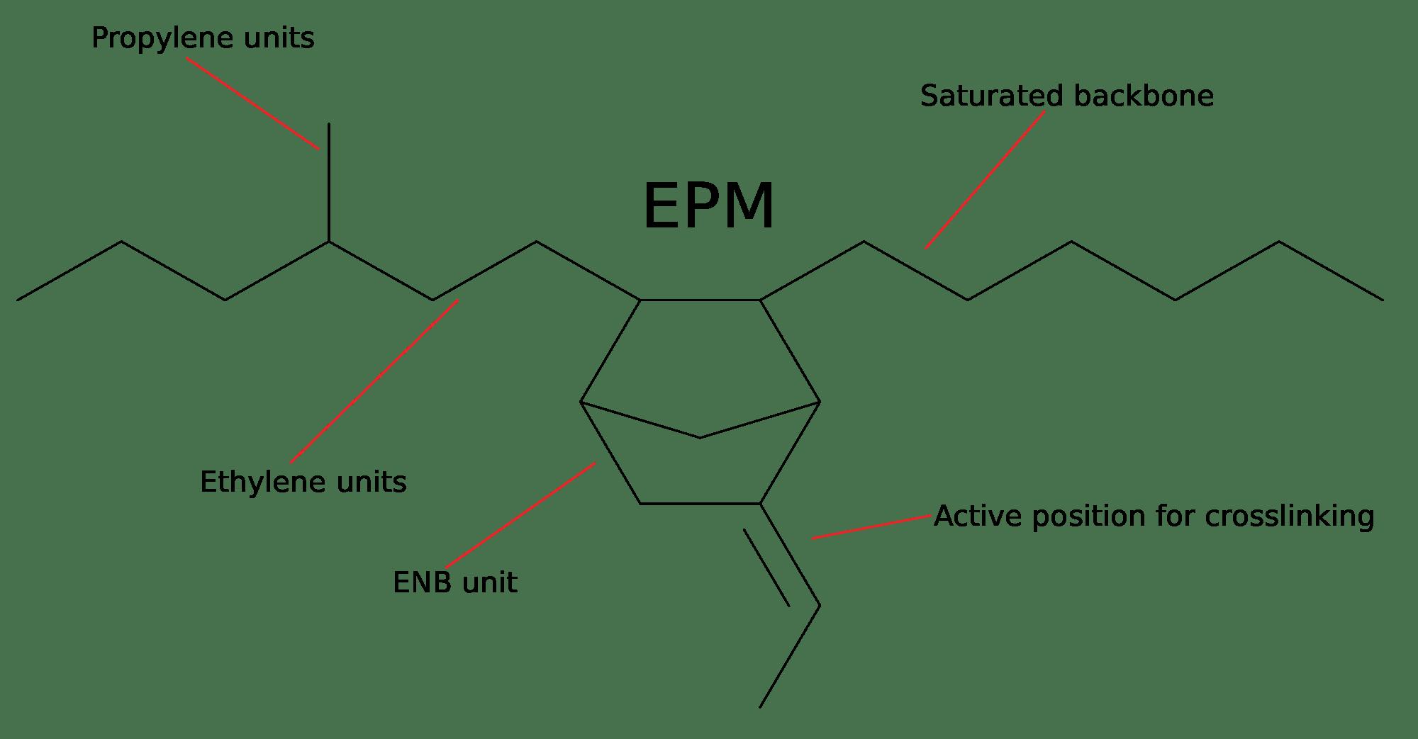 Ethylene_propylene_rubber