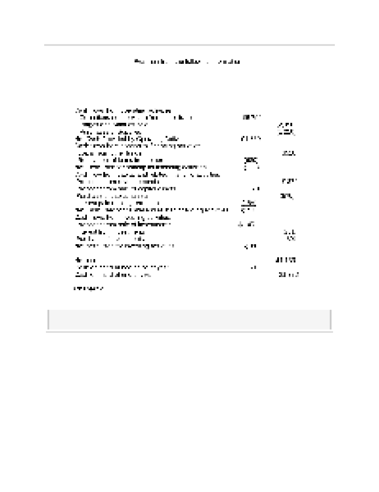 SOLUTION: ACCT567 Week 5 Test All Questions and Answers