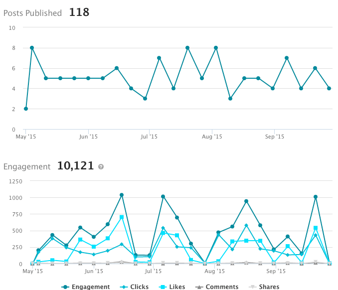 Screenshot 2015-11-30 14.58.40
