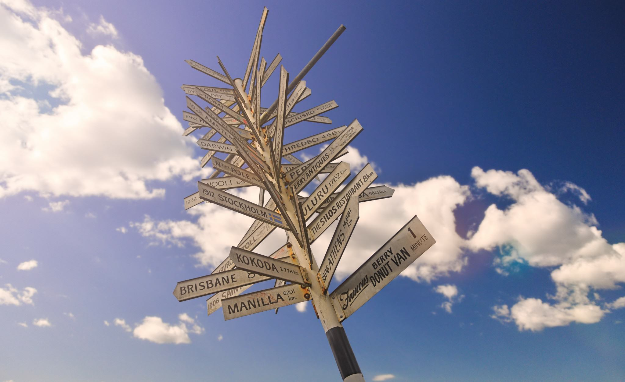 Signpost With Many Directions And Blue Sky