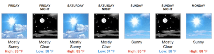 Nat'l Weahter Service predicted temps for North Bend, WA. Photo: Screenshot NOAA.gov
