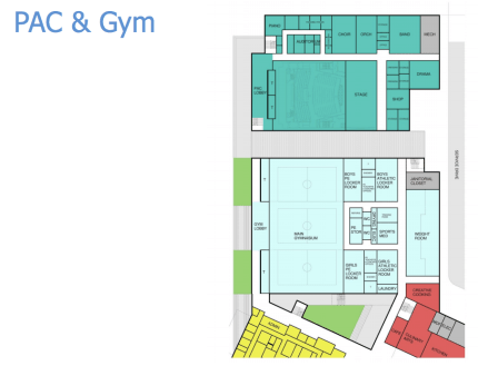 Design with gym and PAC switching spots