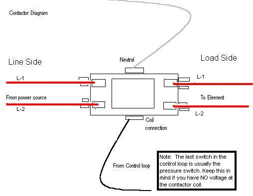 pro tach single pole contactor wiring diagram 220v single pole contactor wiring diagram