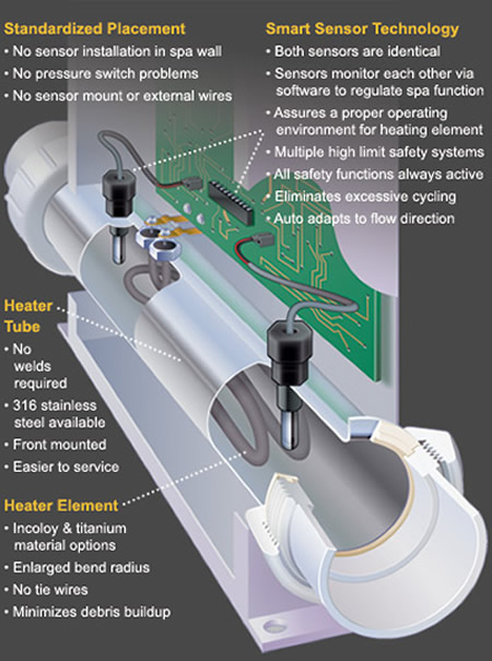 Greatly Simplifying The Wiring Process And Reducing Wiring Costs