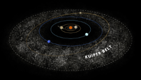 Asteroid Belt Facts - Interesting Facts about the Asteroid Belt