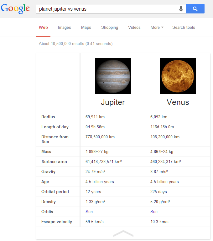 Comparing Planets, Moons and Dwarf Planets in Google