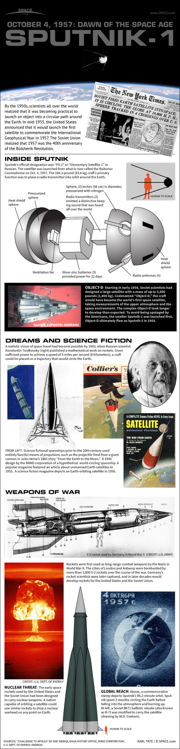 Find out how Russia launched the world's first satellite, Sputnik-1, in this SPACE.com infographic.