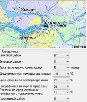 Климатические характеристики района строительства. Самара