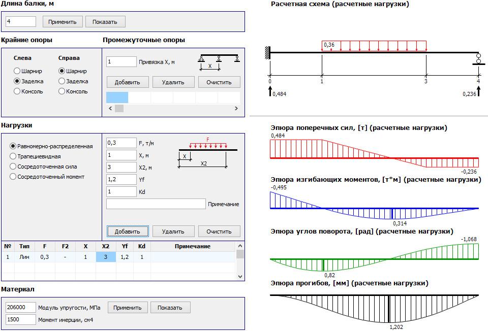 Программа Beam  рассчет балок  ЗАО Техстройпроект
