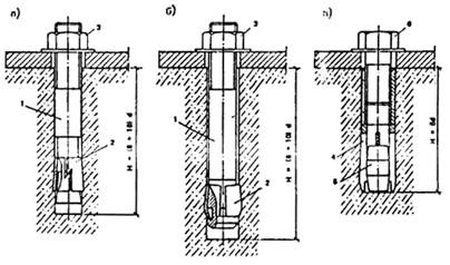 Рис. 6. Дюбели распорные, устанавливаемые в просверленные скважины готовых конструкций