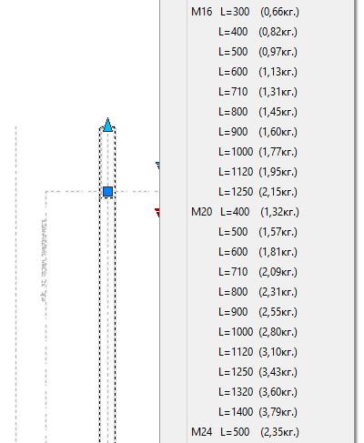 Выбор нужного диаметра и длины анкерного болта