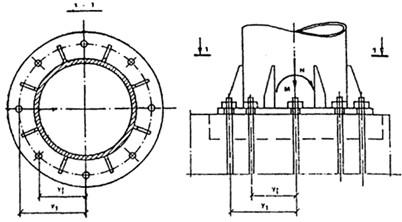 Рис. 1. Расчетная схема определения усилий при групповой установке болтов для крепления технологического оборудования