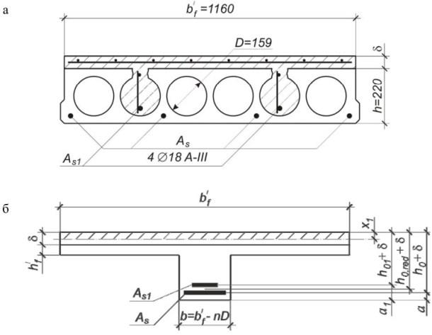Расчет усиления плиты комбинированным способом