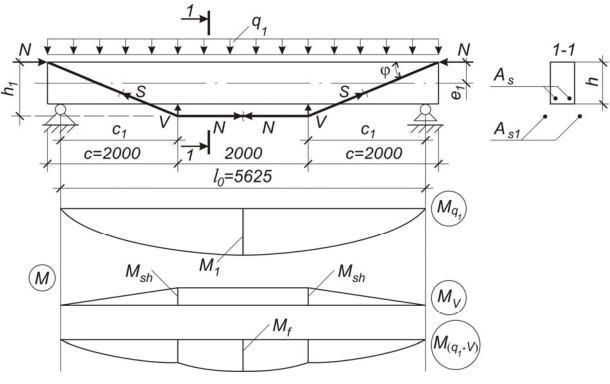Расчетная схема ригеля после усиления шпренгелем