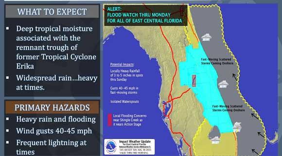 Alerts Weather Florida