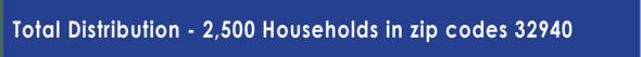 Suntree-distribution-bar