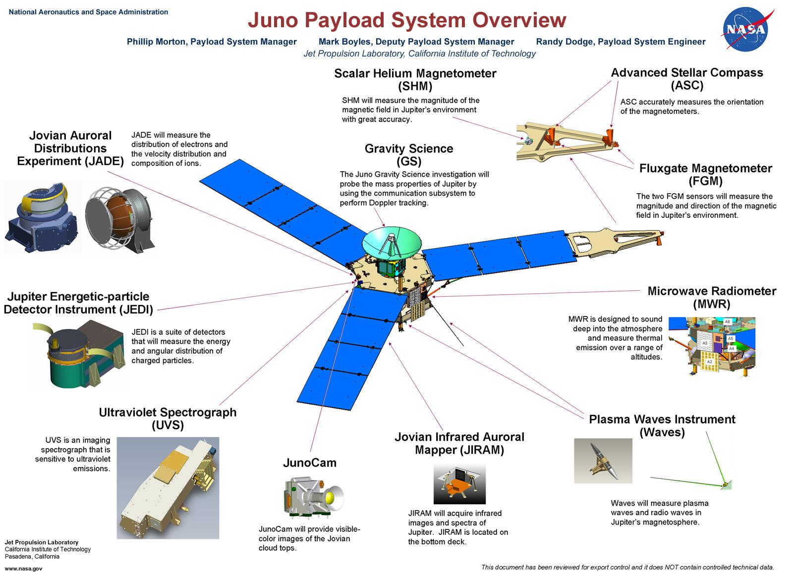 Juno 1 50 Scale Model