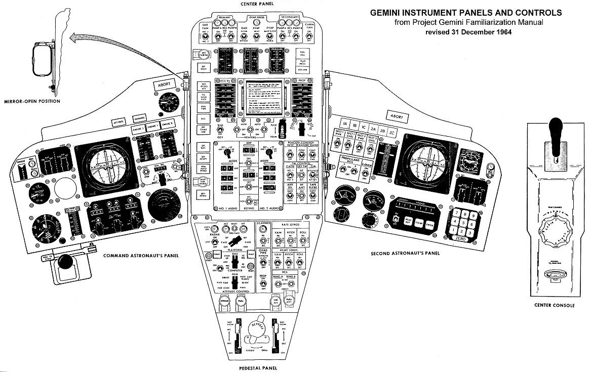 Gemini control panel