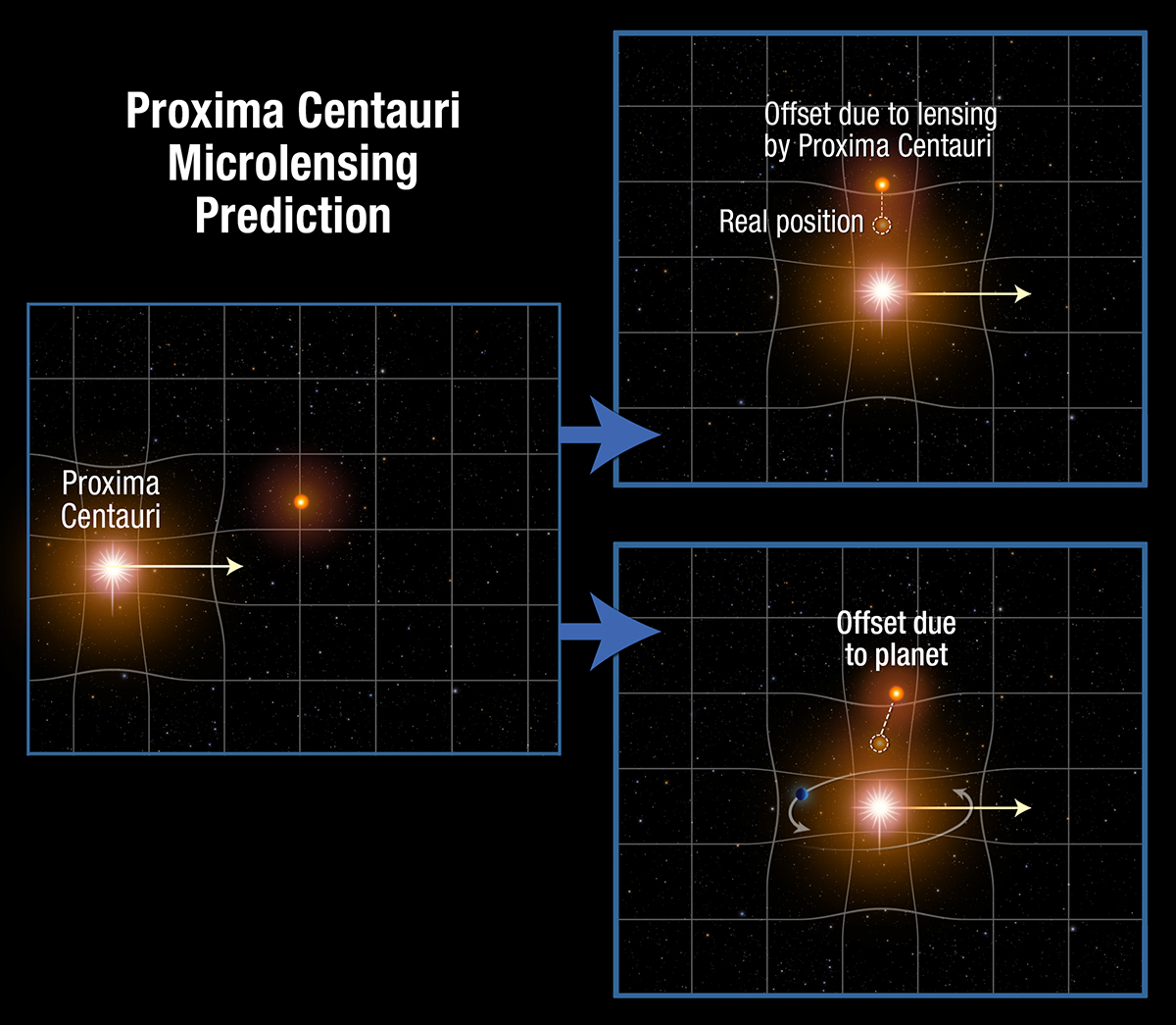 Nasa S Hubble Will Use Rare Stellar Alignment To Hunt For