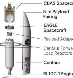 depiction of cbas in ula s mission booklet for afspc 11 credit united launch alliance [ 1161 x 829 Pixel ]