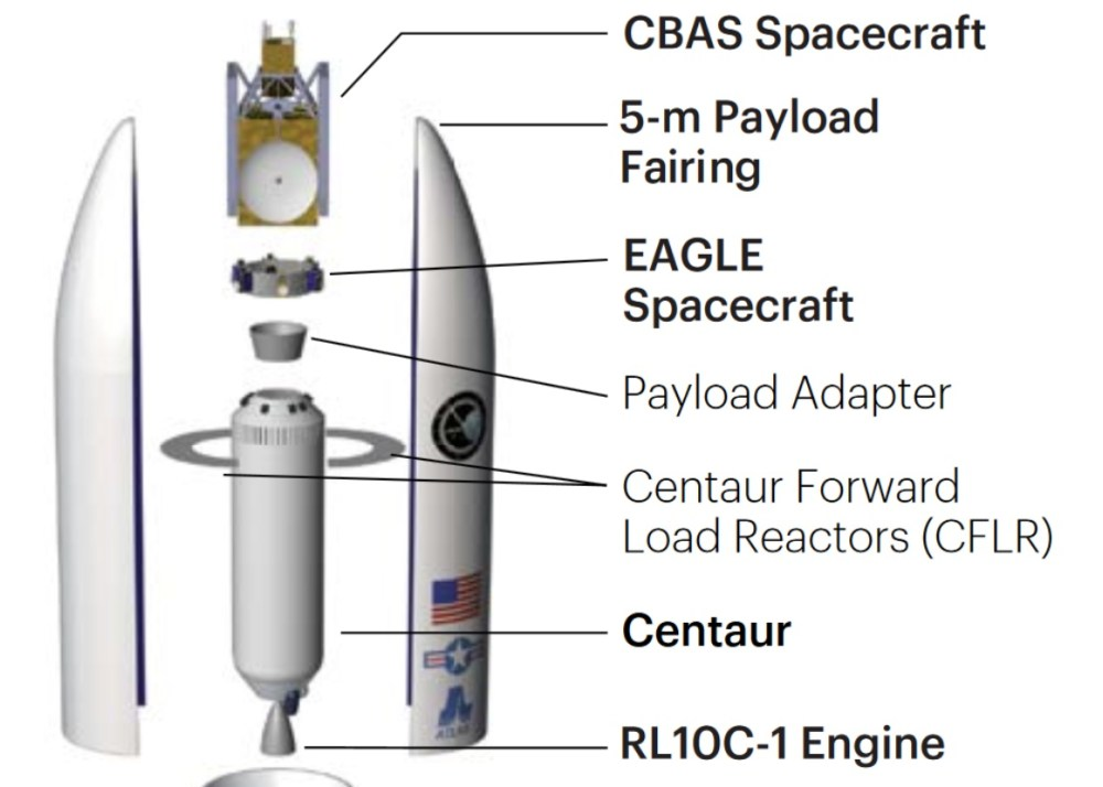 medium resolution of depiction of cbas in ula s mission booklet for afspc 11 credit united launch alliance