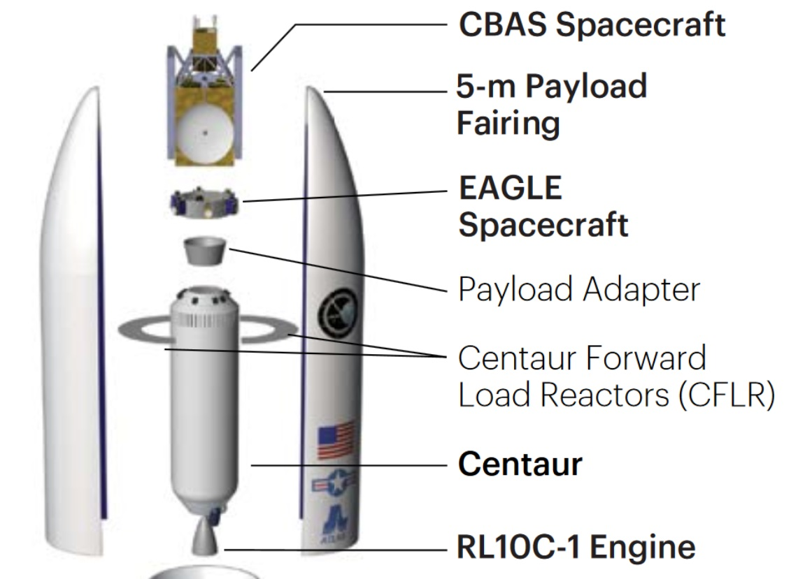 hight resolution of depiction of cbas in ula s mission booklet for afspc 11 credit united launch alliance