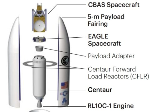 small resolution of depiction of cbas in ula s mission booklet for afspc 11 credit united launch alliance
