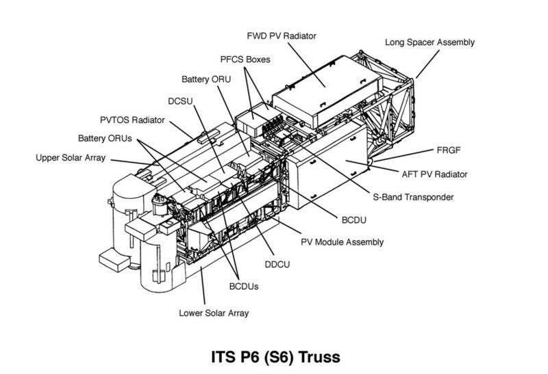 ISS Spacewalkers install new external HD Cameras, retract
