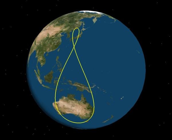 Satellite Orbit Ground Track