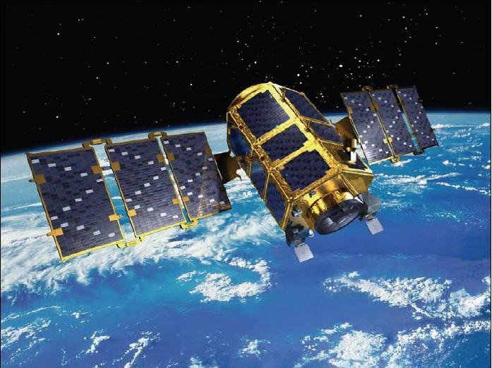 Korea Satelite North