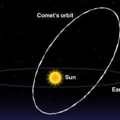 What Is A Space Diagram Trane Compressor Wiring Meteor Shower Nasa Place
