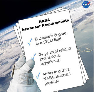 NASA Requirements - How to Become an Astronaut