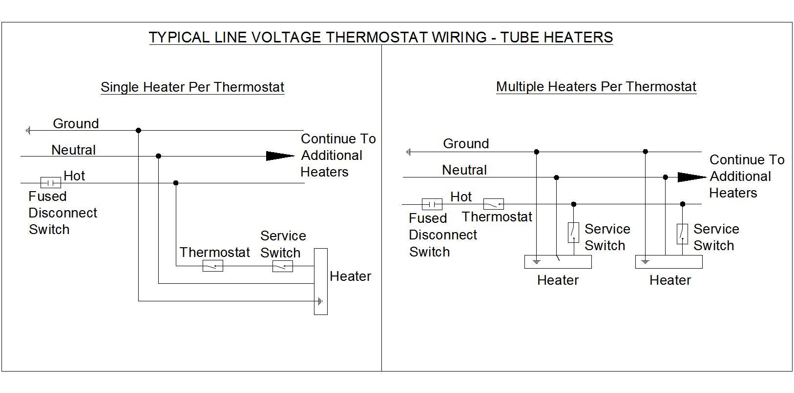 dayton gas heater wiring diagram free vehicle diagrams pdf radiant heaters great installation of schema rh 10 verena hoegerl de wall