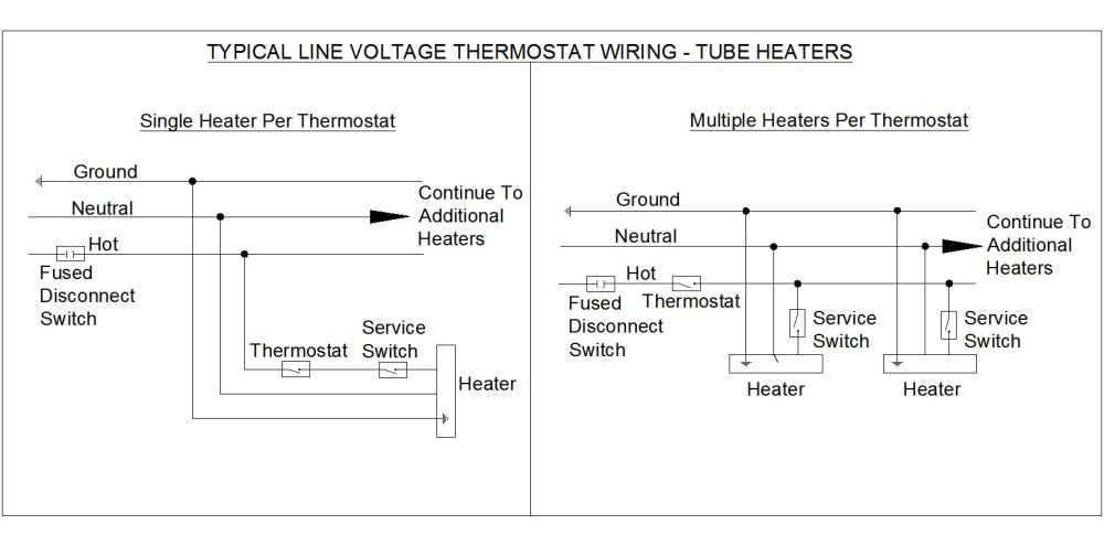 medium resolution of line voltage wiring diagram wiring diagram list line voltage thermostat wiring diagram