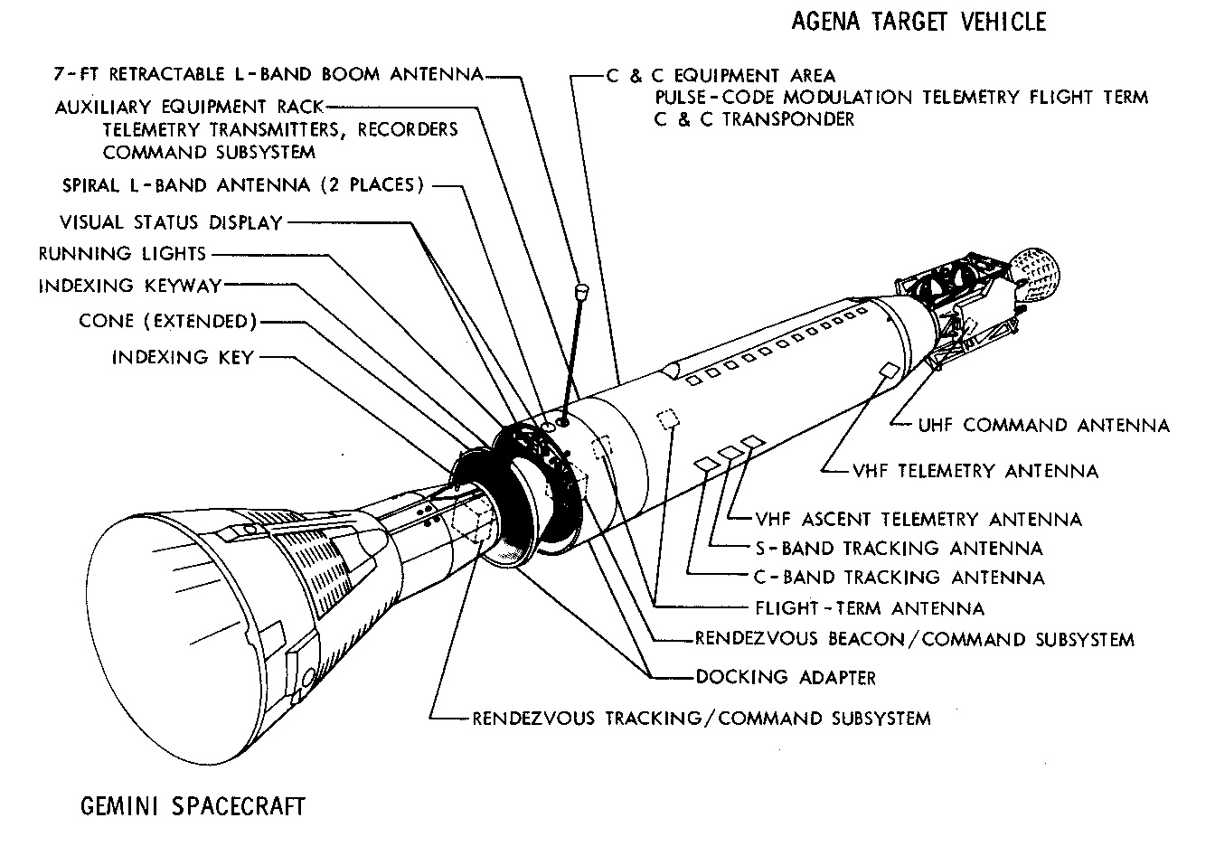 real rocket ship diagram blaupunkt rd4 wiring apollo 11 page 3 pics about space