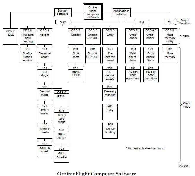 block diagram of computer keyboard