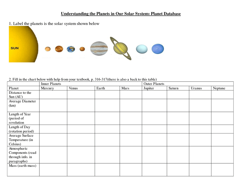 The Inner Planets Worksheet