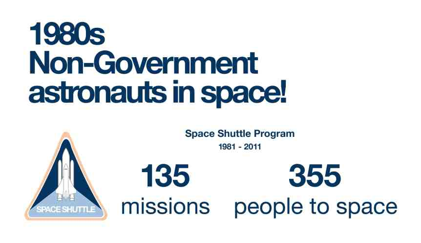 History of Space Tourism - 1980s