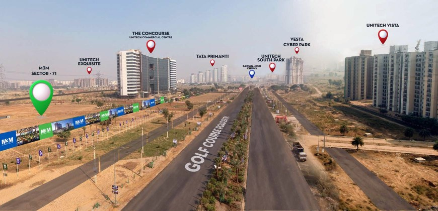 Investment Property In Gurgaon