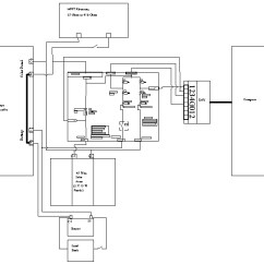 Circuit Diagram Of Solar Power System Ht2000 Motherboard Wiring Pete S Energy Experiment My Overall Schematic