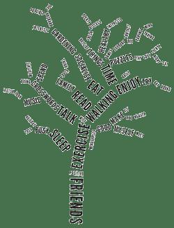 mindapples-word-tree