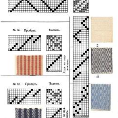 Diagram Of Weaving Loom Lifestyle Mid Position Valve Wiring Washing Machine
