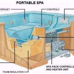 Balboa Spa Pack Wiring Diagram For Honeywell Thermostat Library
