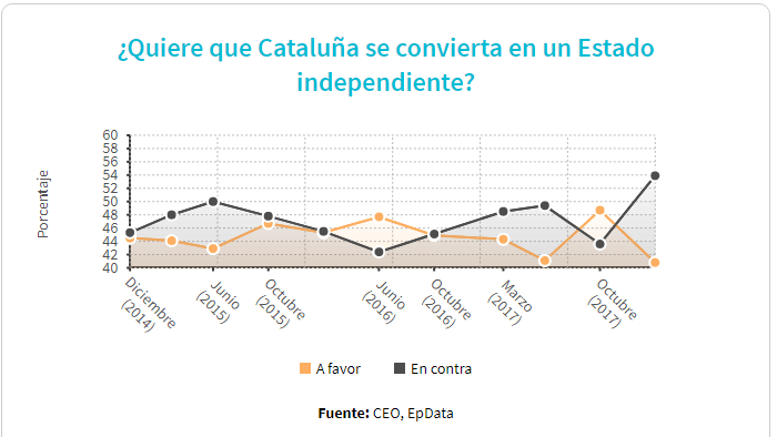 independentismo.png