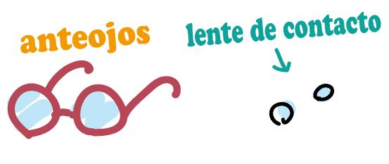 スペイン語 眼鏡 コンタクトレンズ